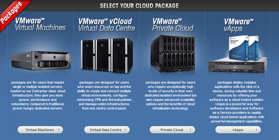 Cloud Packages